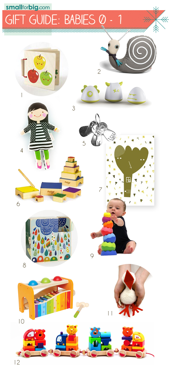Small for Big Gift Guides - Top 12 Gifts for Babies and Infants