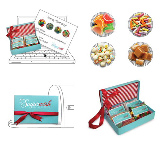 Sugarwish Ecards and old-fashioned candy gift boxes sent to your door