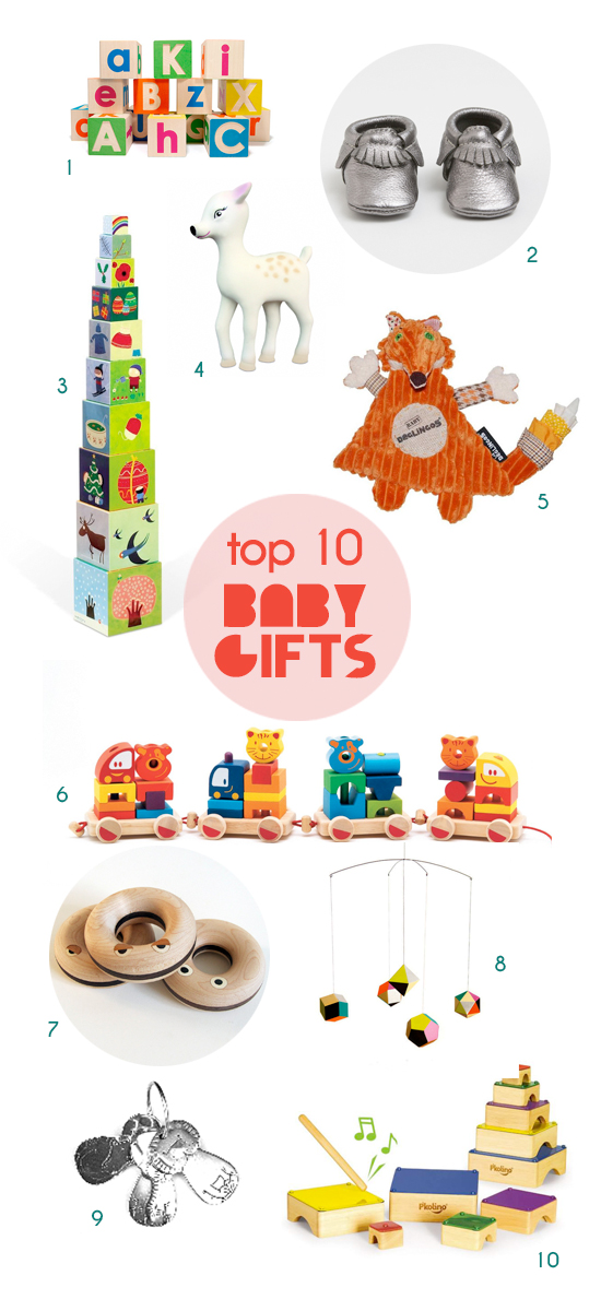 Gift Guides for Kids - Christmas Gift Guides for Babies - Top 10 Baby Gifts | Small for Big